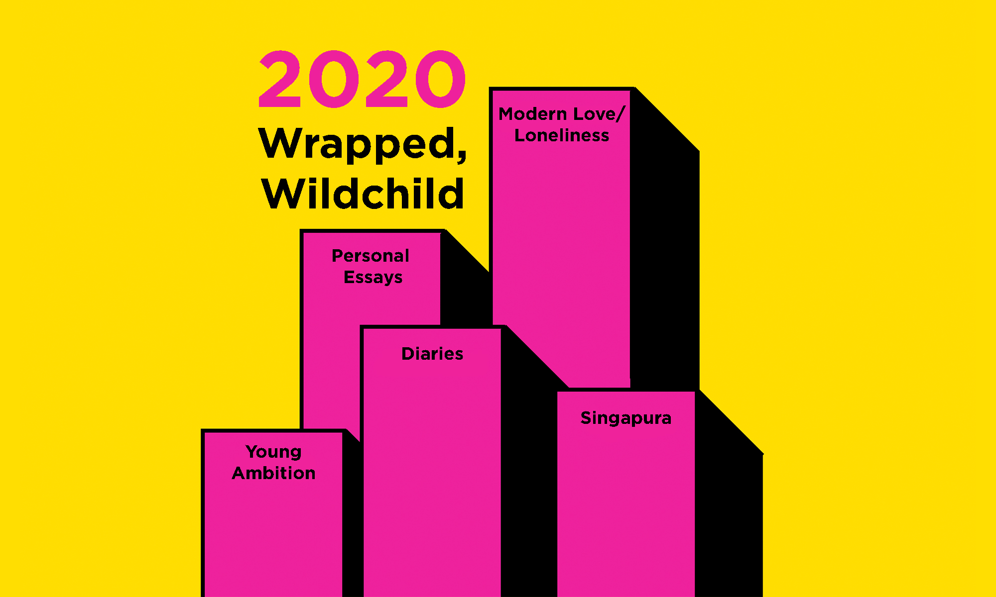 Spotify Wrapped 2020 inspired - WILDCHILD SG